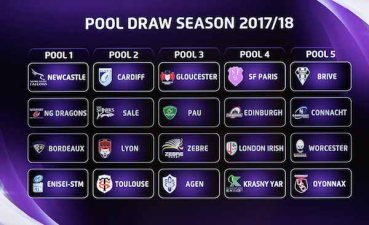 A view of the 2017-2018 EPCR Challenge Cup Pool Draw 8/6/2017